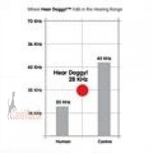 HEAR DOGGY with cheguard giraf 30cm-31