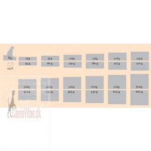 Essentials Estate Living,12 kg-31