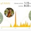 PetKit, aktivitetsmåler